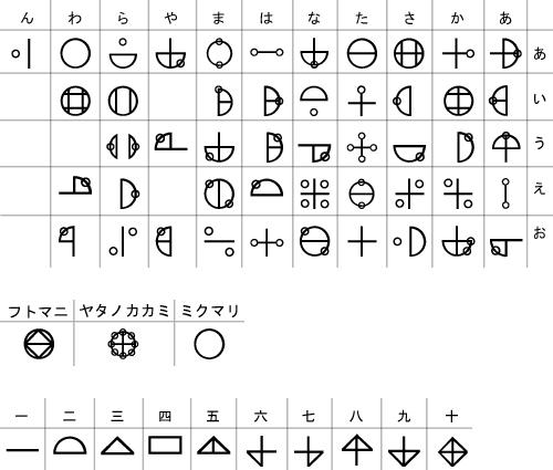カタカムラ文字