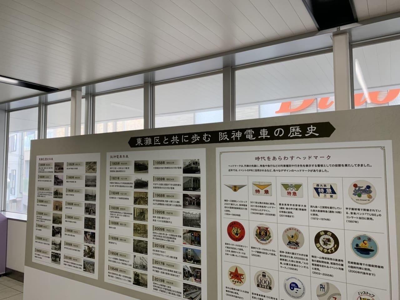 阪神青木駅・
